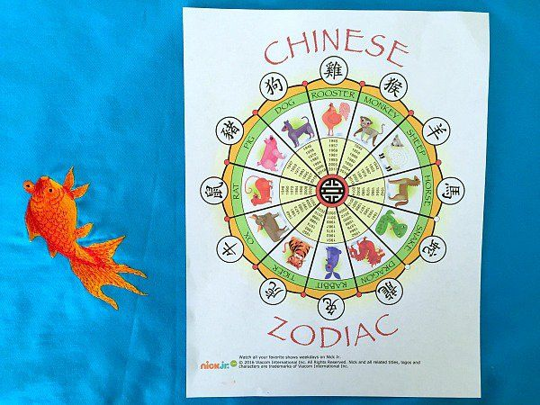 Free Chinese New Year Printables For Kids  Zodiac Calendar