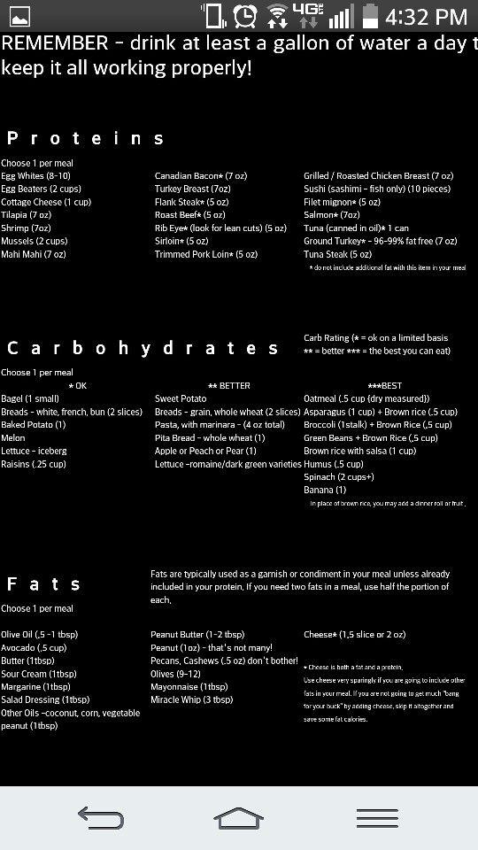 Ketogenic Diet Meal Plan, Ketogenic