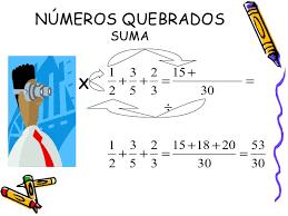 Suma De Quebrados Haciendo Combinaciones Con Números Naturales Permitirán Que Cada Estudiante Desarrolle Ha Suma De Fracciones Fracciones Quebrados Matematicas