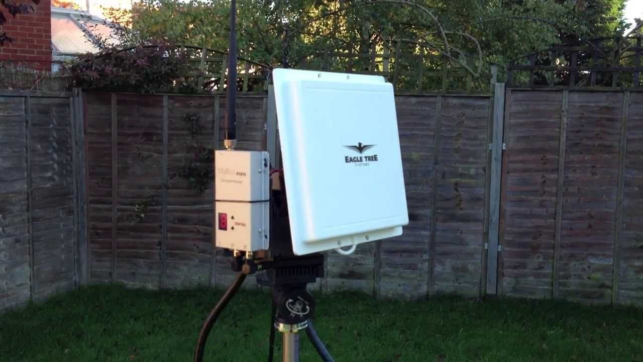 Eagle Tree EagleEyes Antenna Tracker FPV Ground Station - oh HELL