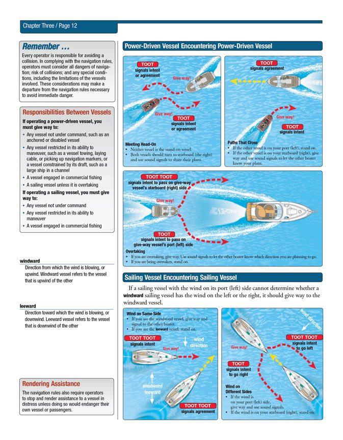 a page from boat pennsylvania a course on responsible boating rh pinterest com boating safety manual nj boating safety manual canada