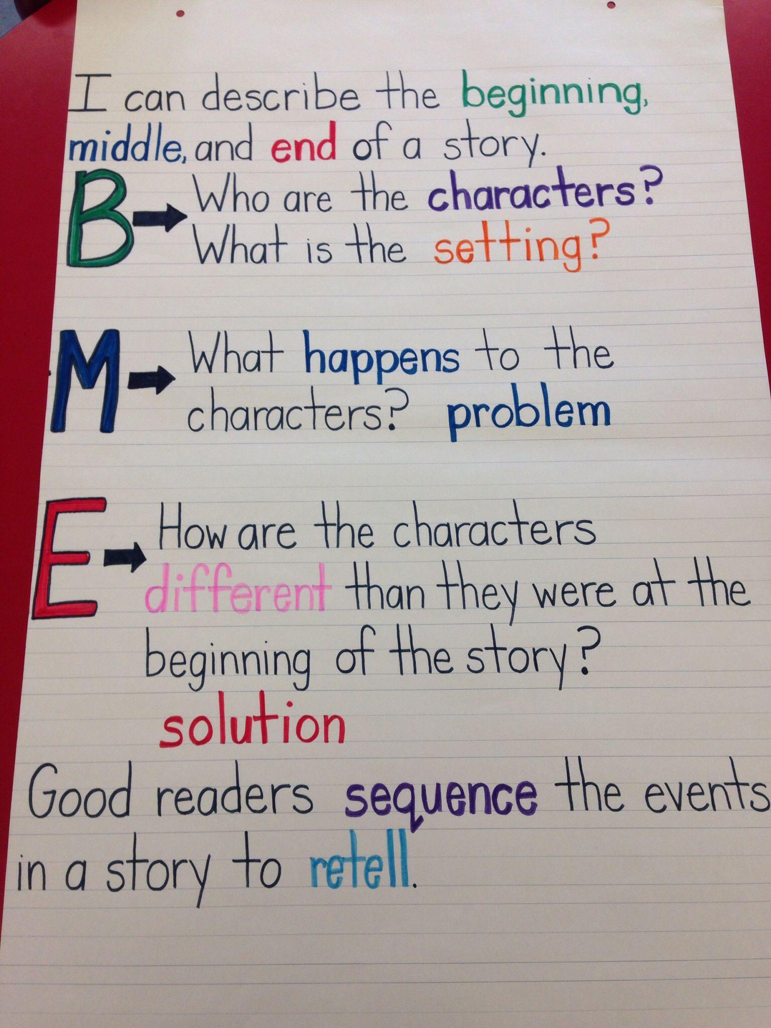 Beginning Middle End Anchor Chart Classroom Ideas