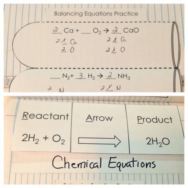 Balancing Chemical Reactions Reactants Products And More For