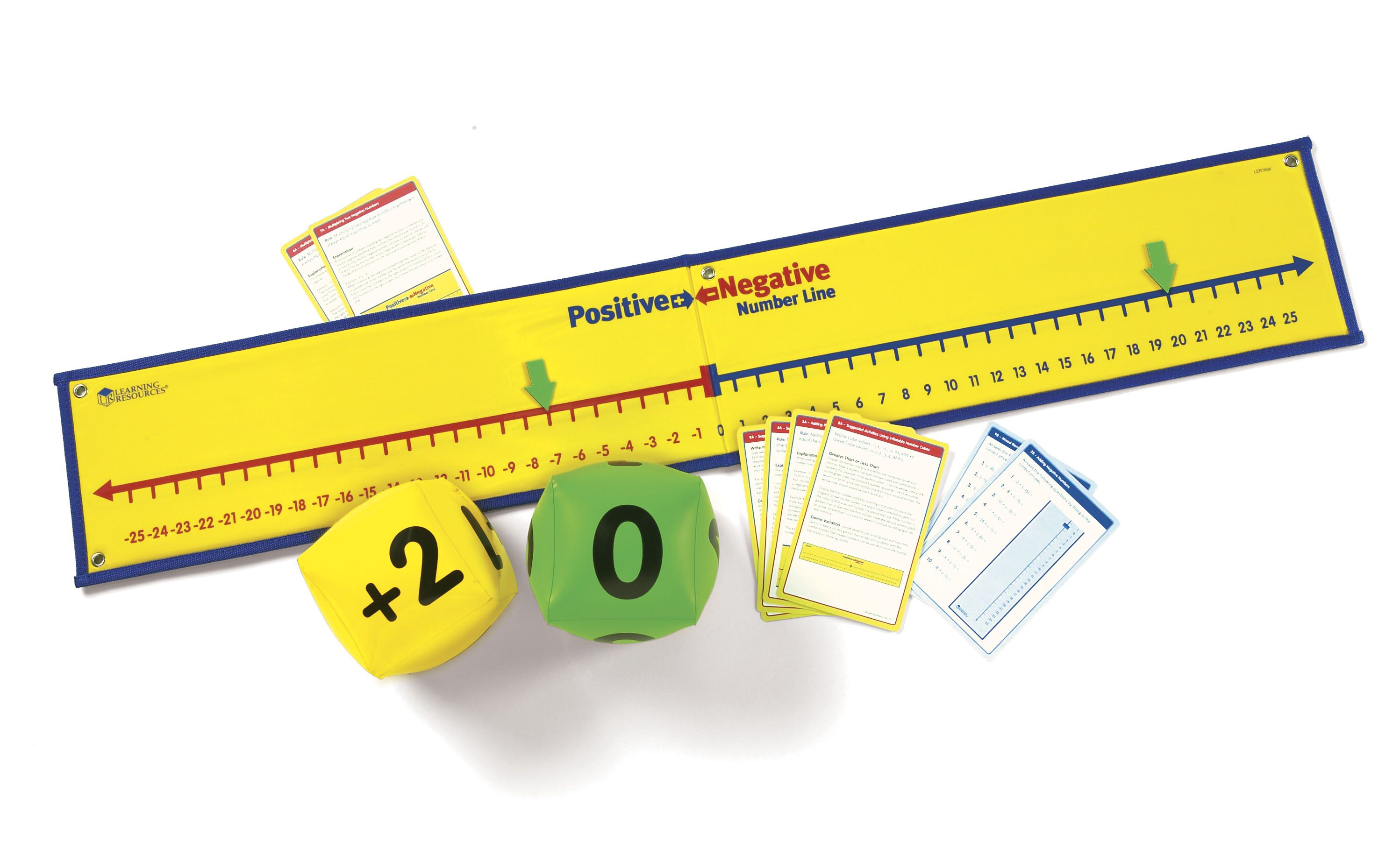 Positive Amp Negative Number Line Activity Set Which