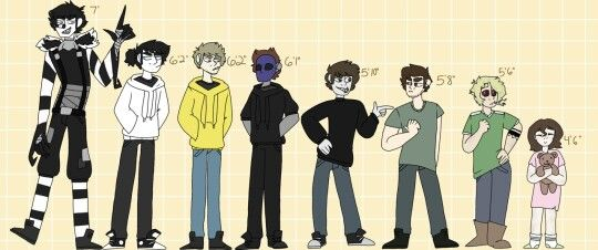 Height chart | Creepypasta | Creepypasta, Height chart, Chart