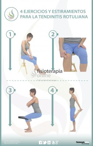 4 Ejercicios Y Estiramientos Para La Tendinitis Rotuliana O Del Saltador Tendinitis Rotuliana Estiramientos Ejercicios Para Tendinitis