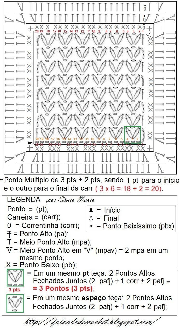 HABLAR DE GANCHILLO: CROCHE MANTA EN RAYAS PARA BEBE | Esquemas ...