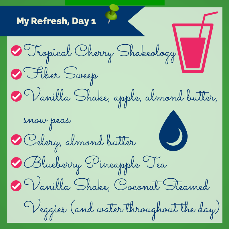 Day Refresh Sample Menu  For More Info Visit HttpWww