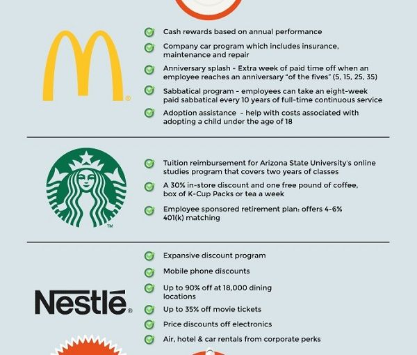 Infographic Amazing Employee Perks At Google Apple Other Big