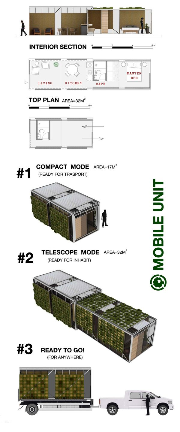 Portable housing by Felipe Campolina, via Behance #IN THE BOX #container home