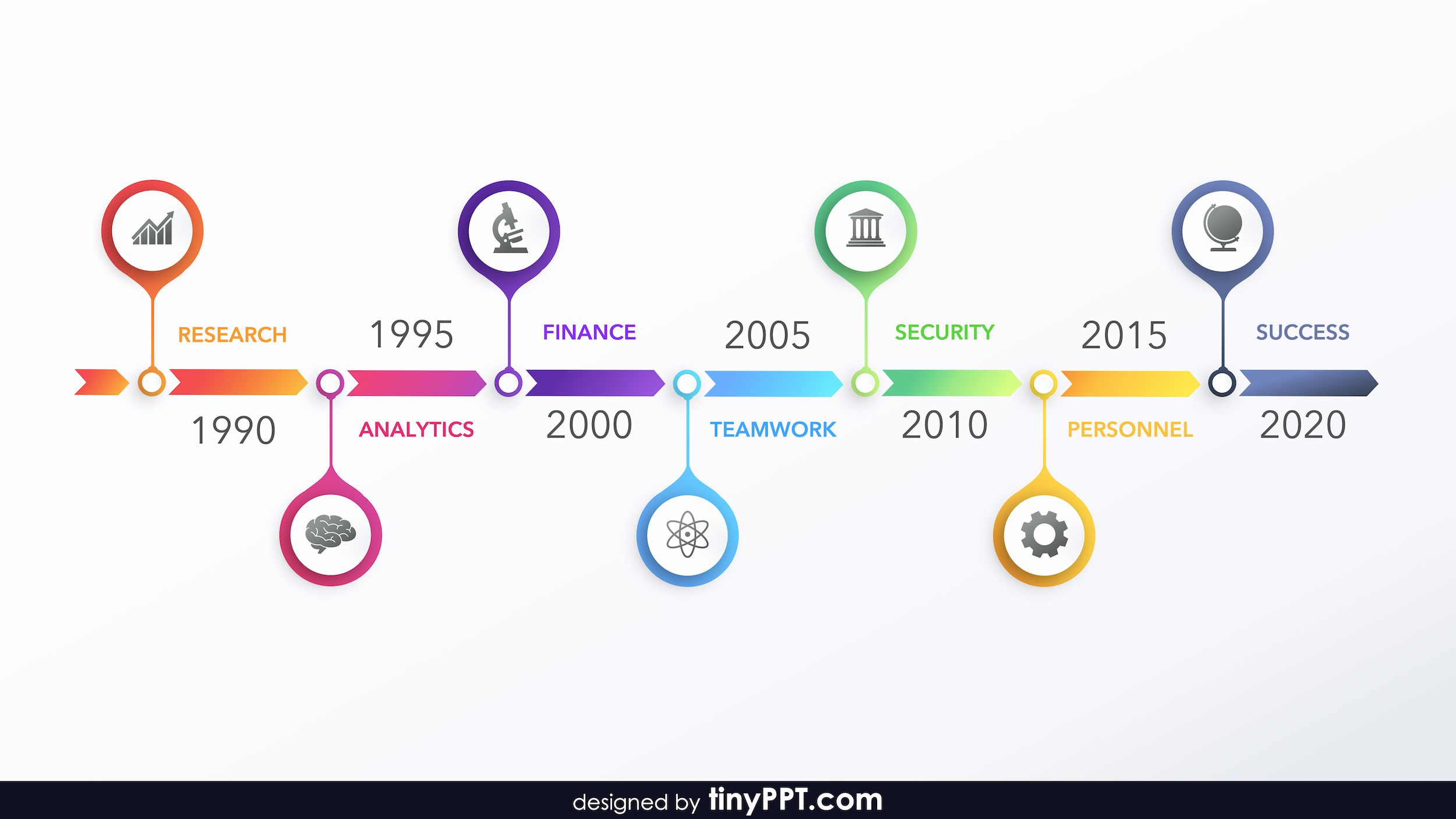 Powerpoint Roadmap Template Free Download In 2020 Infographic