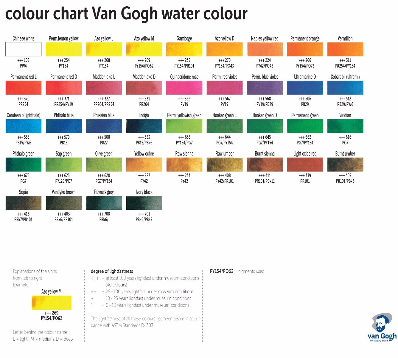 Van Gogh Watercolour Paint Colour Chart Van Gogh Watercolor