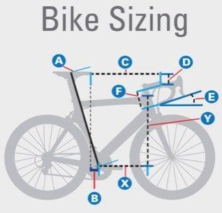 Bike Fitting Vs Bike Sizing Road Bike Frames Bike Frame