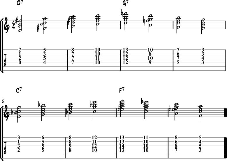 jazz guitar chord progression 8a musical theory guitar chords blues guitar chords jazz. Black Bedroom Furniture Sets. Home Design Ideas