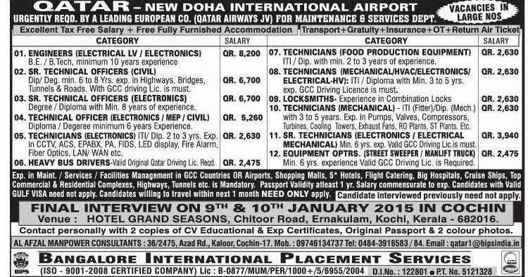 GULF Job Walkins: QATAR-NEW DOHA INTERNATIONAL AIRPORT