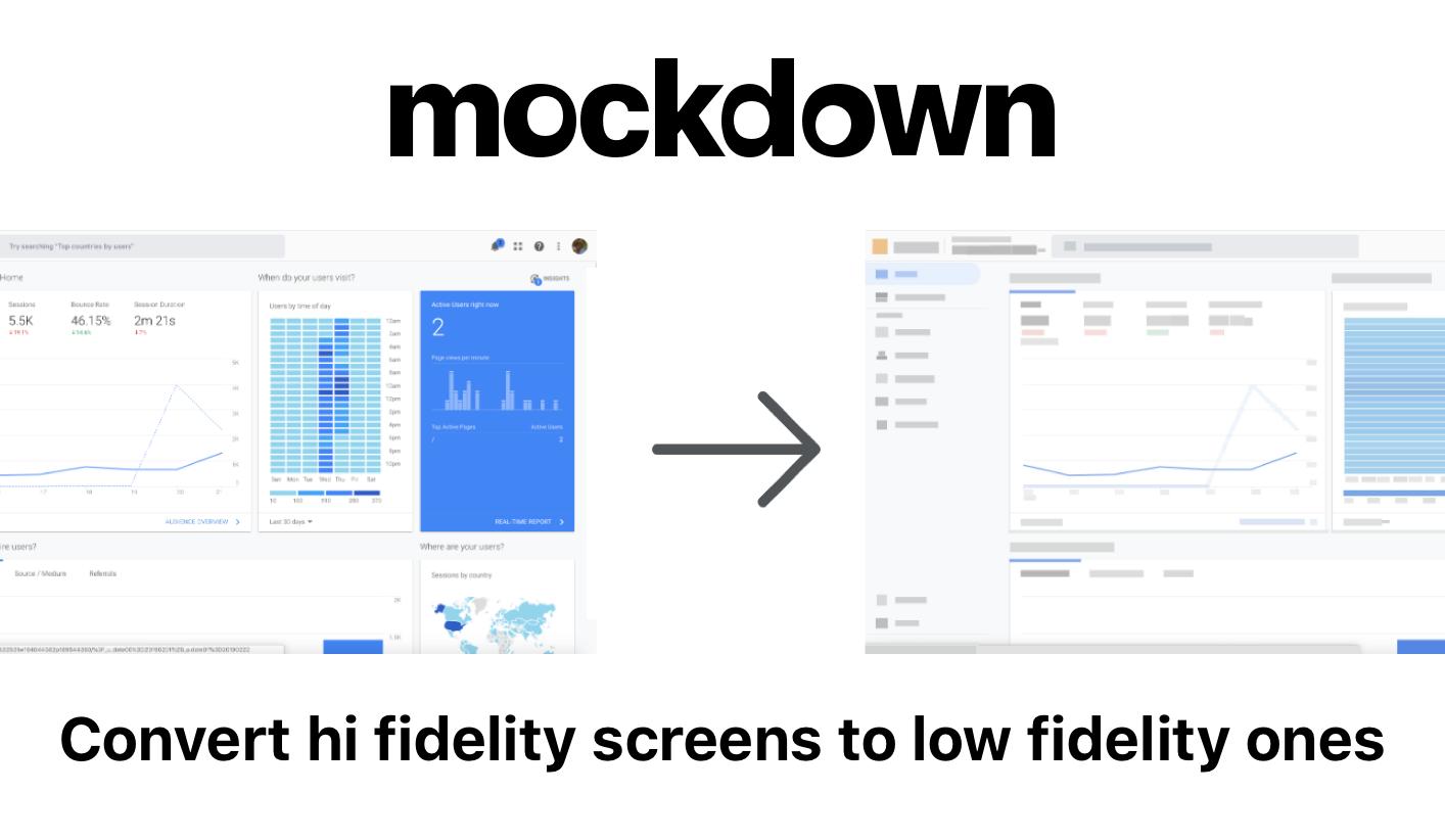 Convert Hi Fidelity Screens To Low Fidelity Ones Tool Design