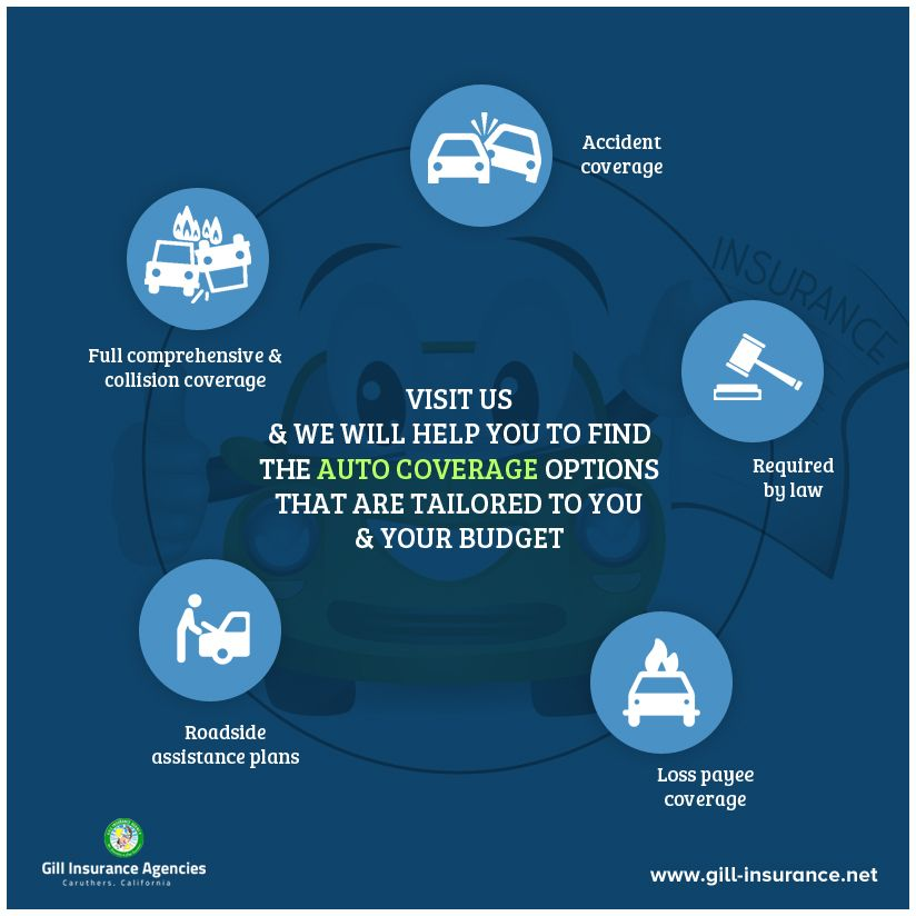 Auto insurance fresno finding the best auto insurance