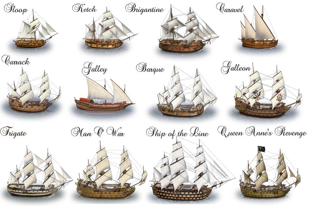 Sailing Ships by dashinvaine.deviantart.com on @deviantART
