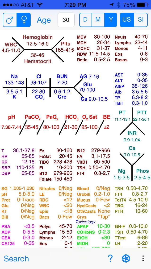 lab values chart - Saferbrowser Yahoo Image Search Results - normal lab values chart template