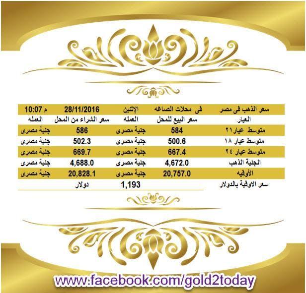 سعر الذهب فى مصر فى محلات الصاغه الاثنين 28 11 2016 الساعة 10 مساء متوسط عيار 21 584 جنية مصرى Jye Gold Rate Bula