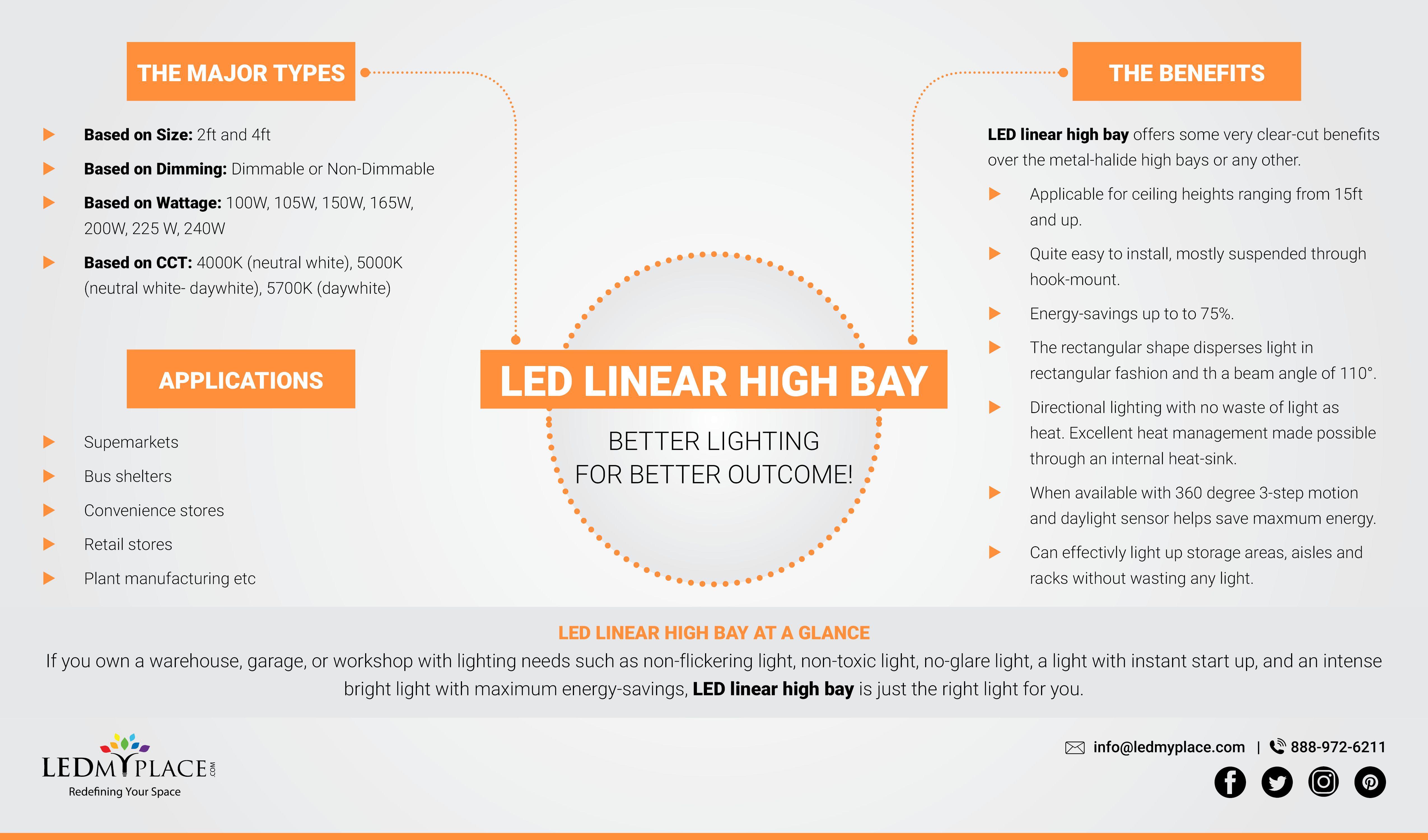 Led Linear High Bay Lights Better Lighting For Better Outcome High Bay Led Lighting High Bay Lights Led