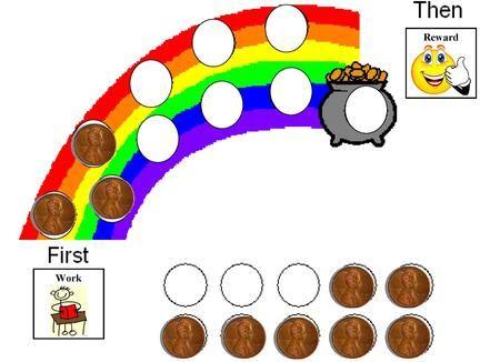 Penny Behavior Chart