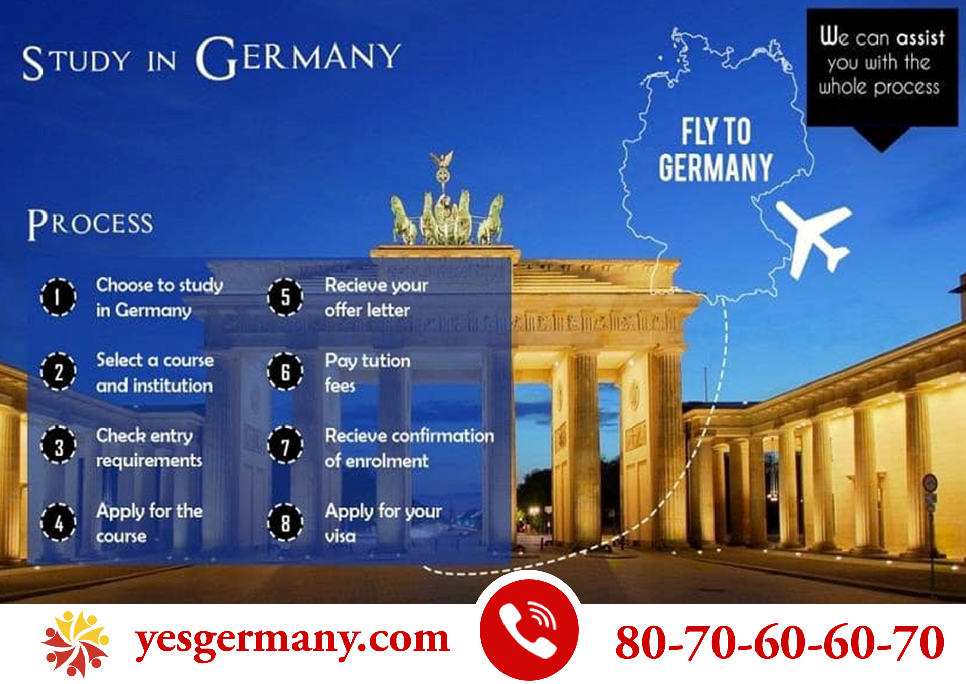 Want to Apply for a bachelor's degree in German