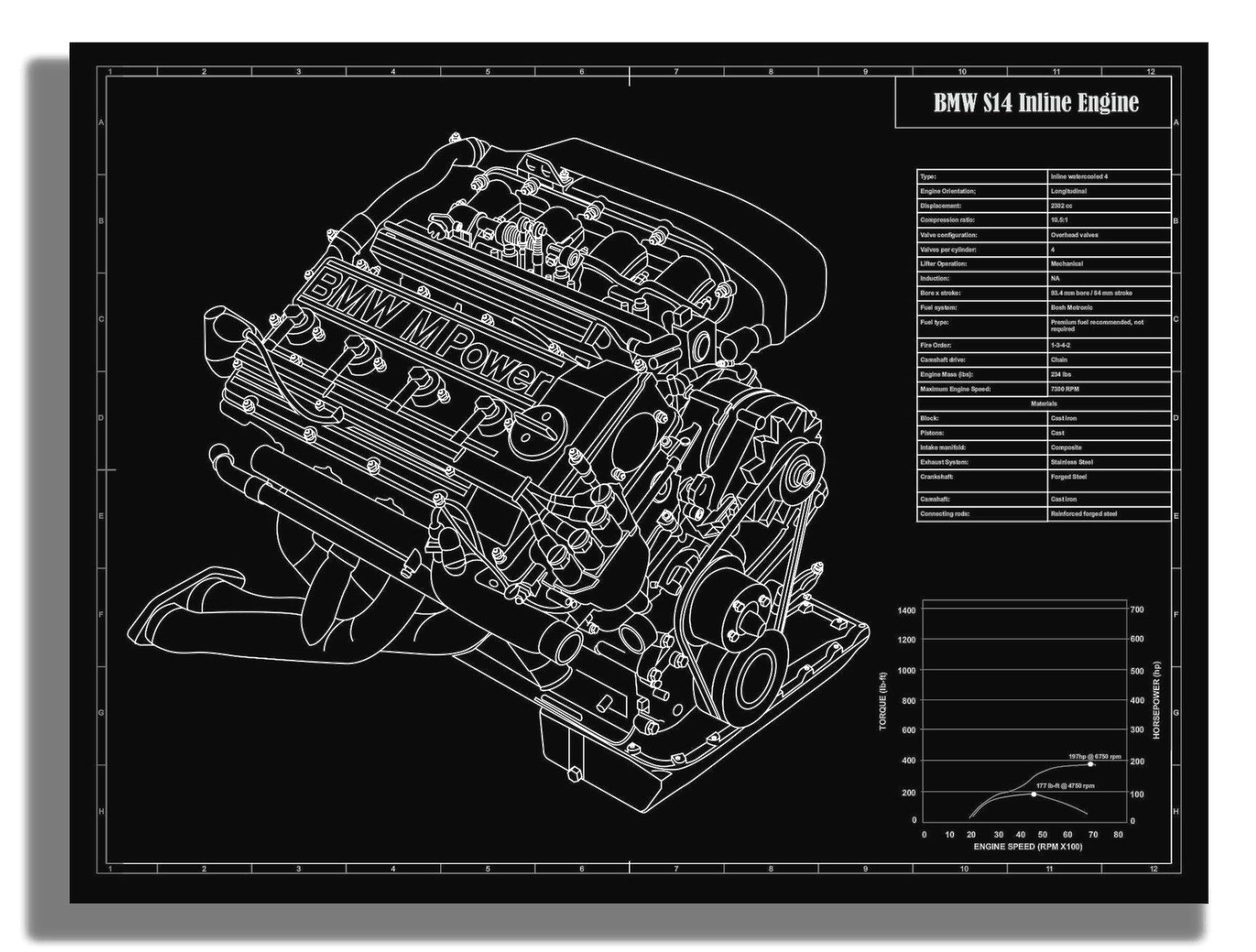 Bmw E30 M3 S14 Engine