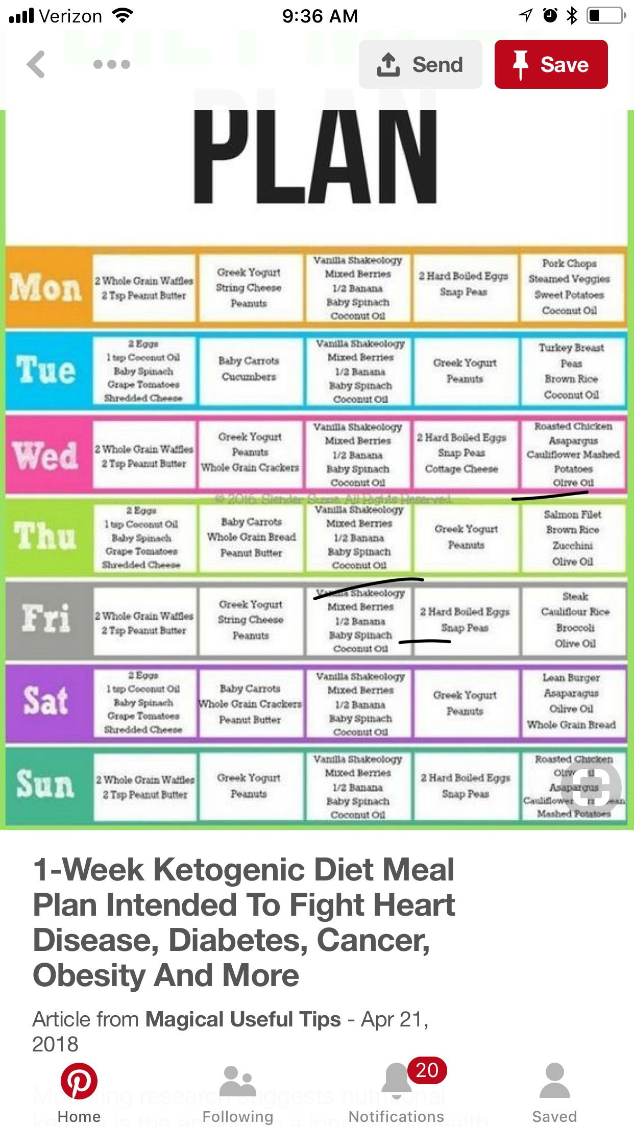 eek diet plan revealed - HD 1242×2208