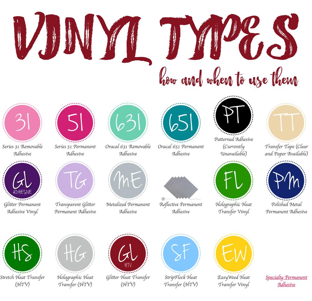 Vinyl Types #cricutvinylprojects