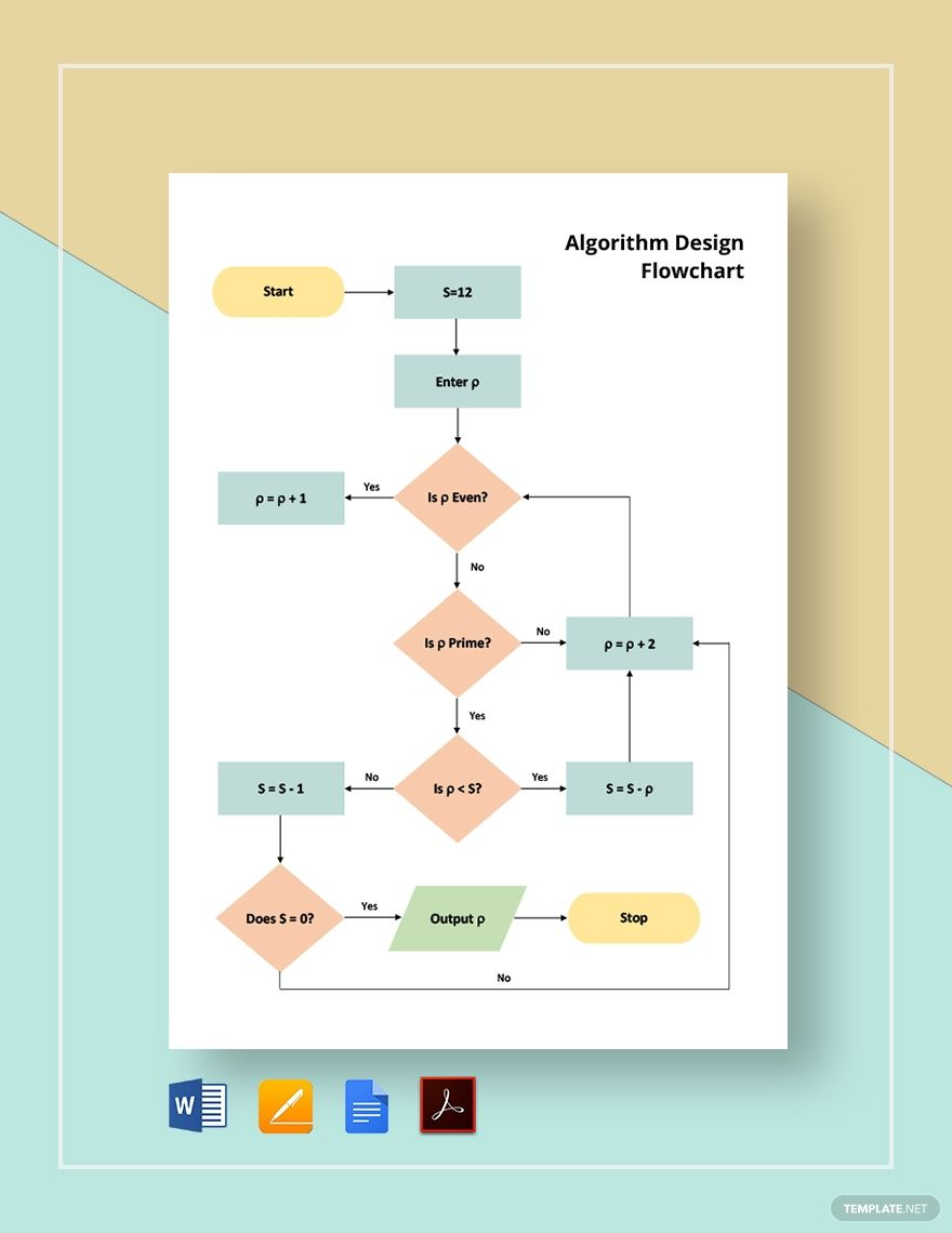 Algorithm Design Flowchart Template Free Pdf Google Docs Word Apple Pages Template Net Algorithm Design Flow Chart Template Flow Chart Free flow chart template word