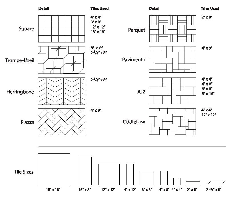 Dark Harbor Tile Layout Patterns Tile Layout Kitchen Design Diy