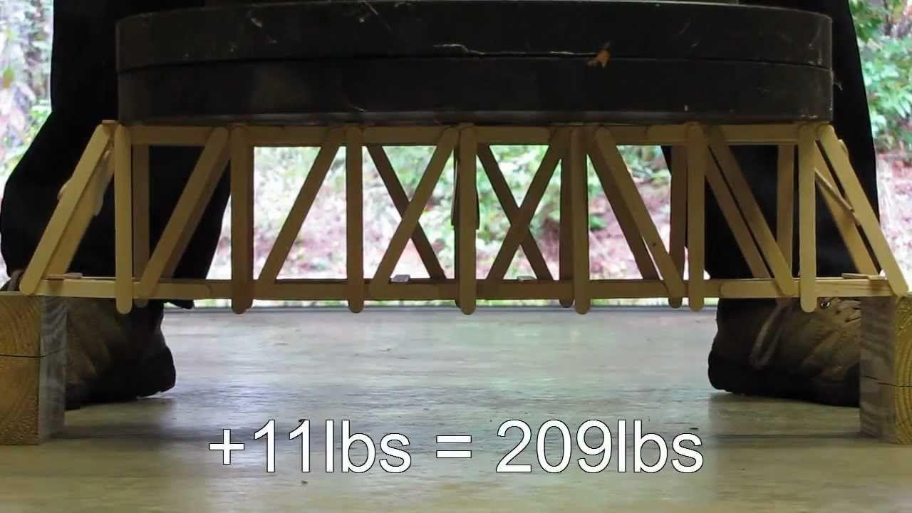 Strong Popsicle Stick Bridge Designs Sticks Howe Truss Diagram