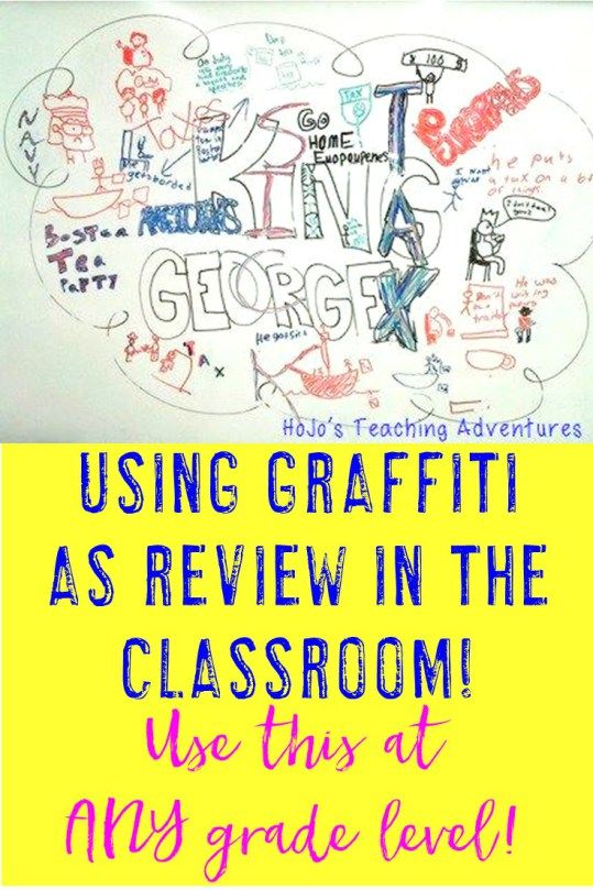Creating a Graffiti Wall in the Classroom - HoJo\'s Teaching | Schule ...