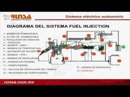 Resultado De Imagen Para Sistema Electrico Del Daewoo Cielo Ebook Mechanic Fuel Injection