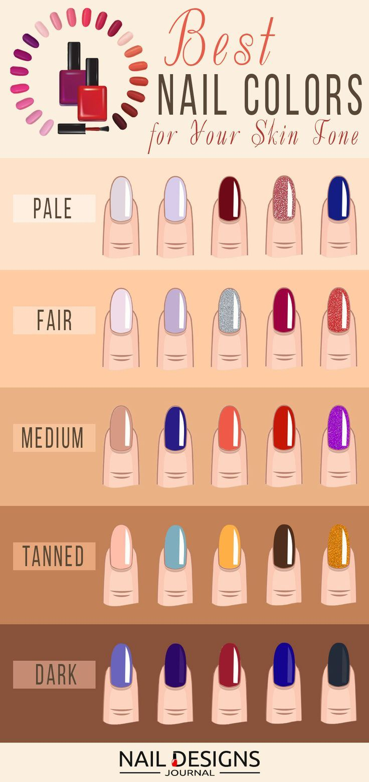 A Visual Guide On The Right Nail Colors For Different Skin Tones See More Naildesignsjournal Nails