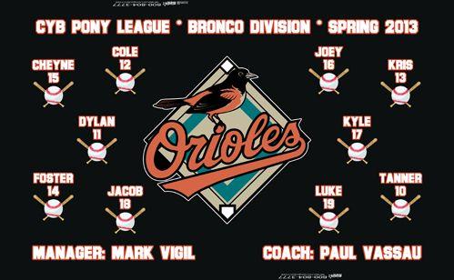 Pin On Orioles Baseball