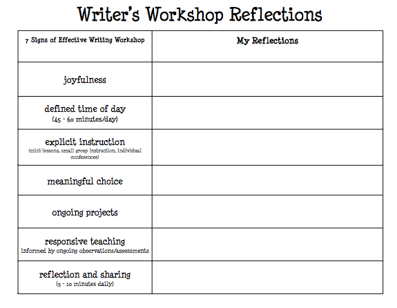 Reflections on reading and writing