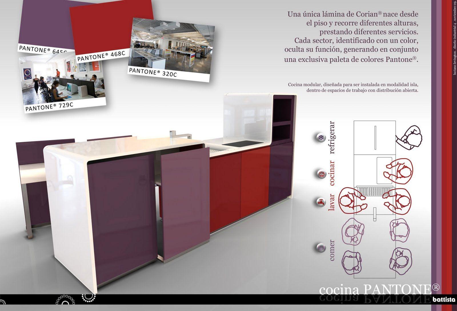 blog de diseño industrial en UP]: CONCURSO BATTISTA   laminas mabe ...