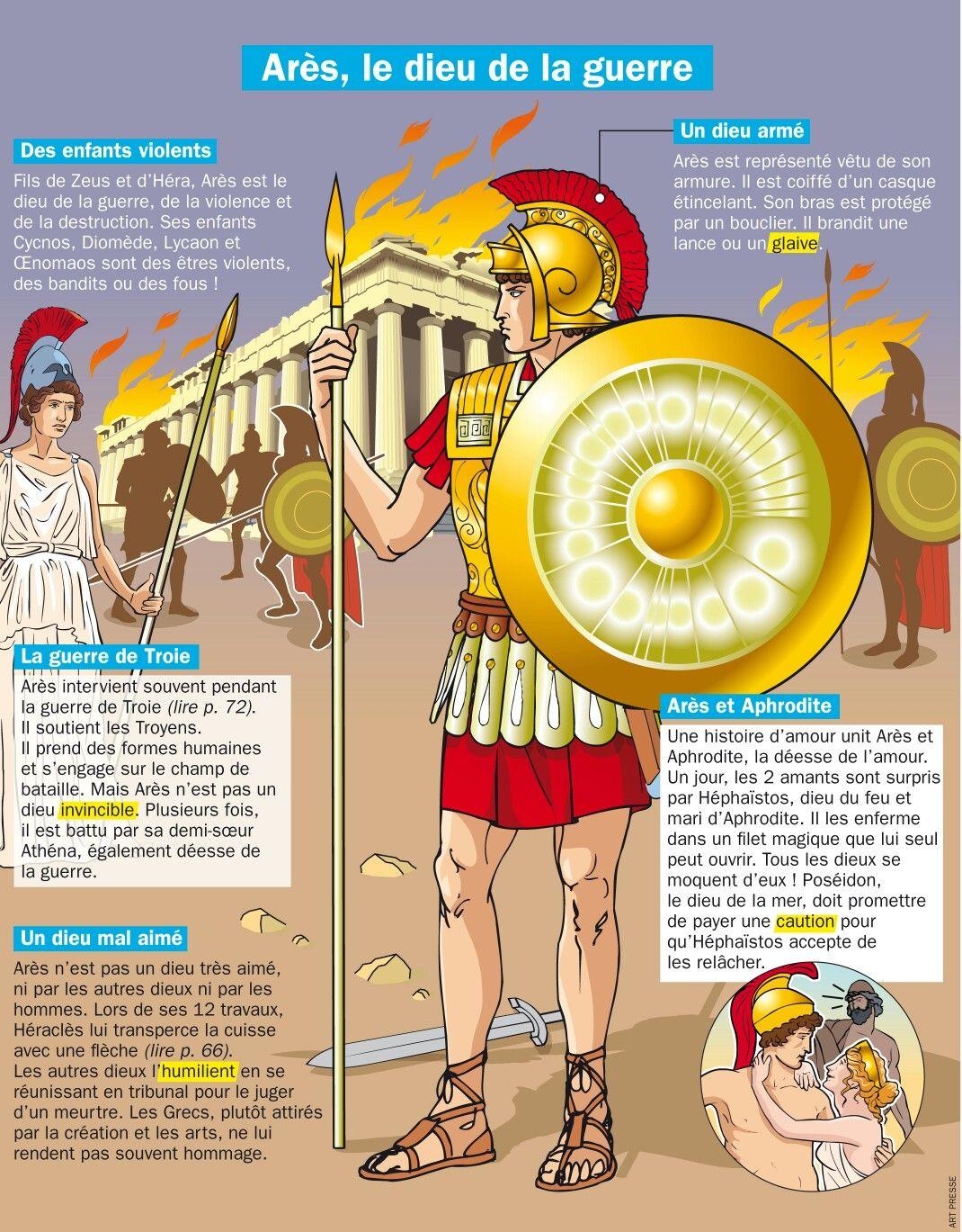 Epingle Par Simona Gombarova Sur Mon Quotidien Culture G Dieu De La Guerre Mythologie Grecque Et Romaine Mythologie Grecque