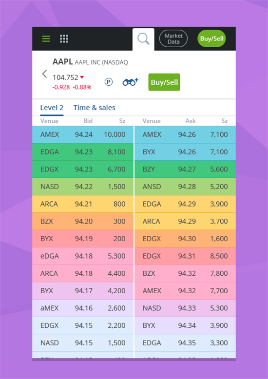 Expert advisors and binary options meta trader