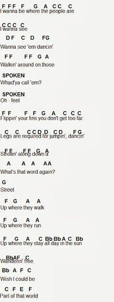 Flute Sheet Music Part Of Your World Chords Pinterest Music