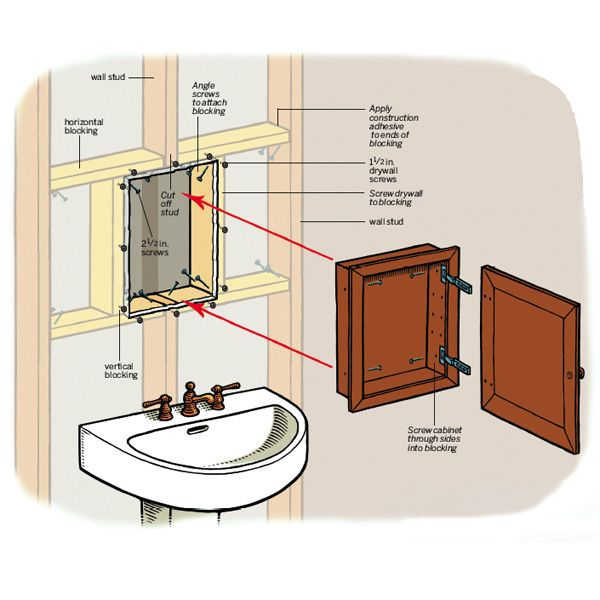 Genial How To Install A Medicine Cabinet | Medicine Cabinets, Medicine And Washroom