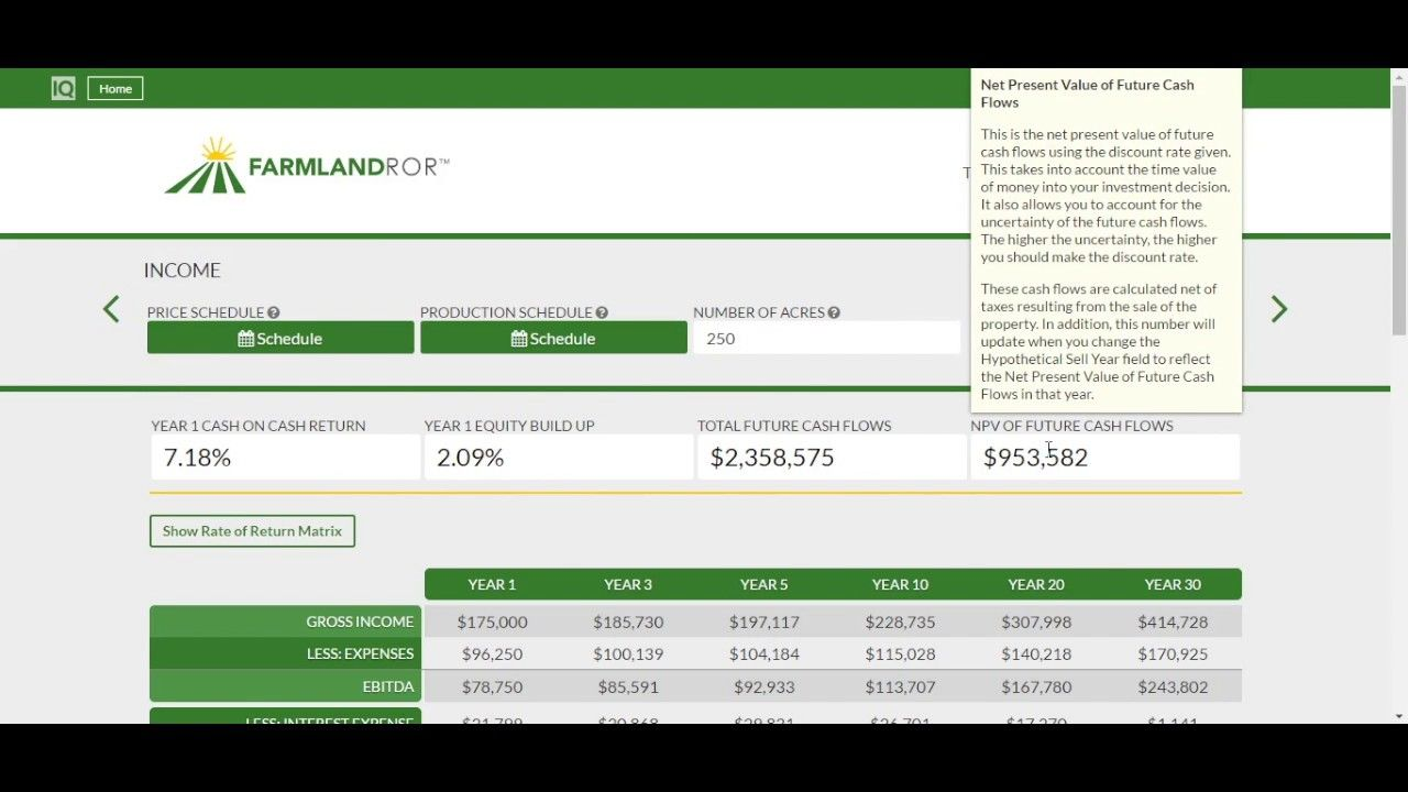 Investing In Farmland The Rate of Return Matrix https