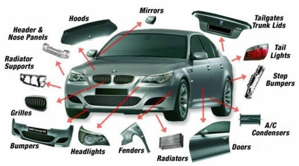Learning the vocabulary for parts of a car outside | Cars ...