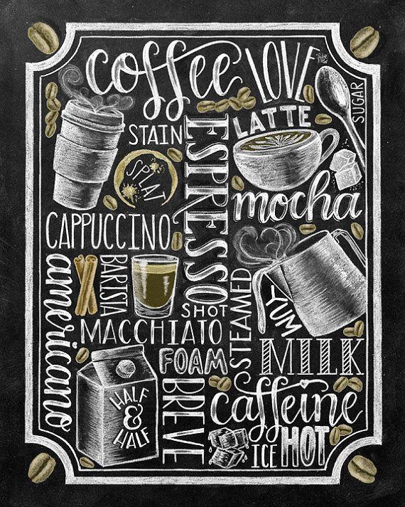 kaffee zeichen k che kunst kaffeebar tafel kreide von. Black Bedroom Furniture Sets. Home Design Ideas