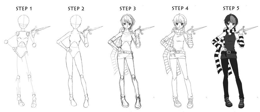 Basic Full Body Fteen Tutorial By Red Jello04 On Deviantart Body Tutorial Drawing Tutorial Full Body
