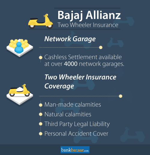 Bajaj Allianz Two Wheeler Insurance Online Know About Coverage
