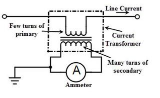 current transformer electronics electrical engineering Electrical Wiring Schematics