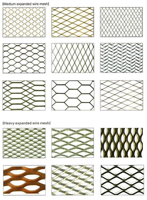 Expanded Metal Screen - Yingluo Architecture Mesh Co. … | mesh | P…